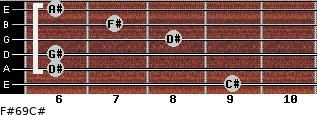 F#6/9/C# for guitar on frets 9, 6, 6, 8, 7, 6
