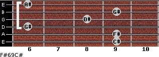 F#6/9/C# for guitar on frets 9, 9, 6, 8, 9, 6