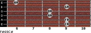 F#6/9/C# for guitar on frets 9, 9, 8, 8, 9, 6