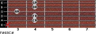 F#6/9/C# for guitar on frets x, 4, 4, 3, 4, 4