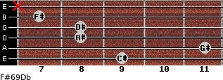 F#6/9/Db for guitar on frets 9, 11, 8, 8, 7, x