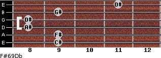 F#6/9/Db for guitar on frets 9, 9, 8, 8, 9, 11