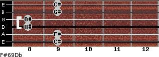 F#6/9/Db for guitar on frets 9, 9, 8, 8, 9, 9