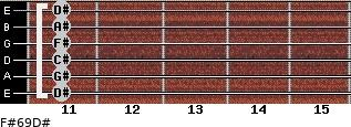 F#6/9/D# for guitar on frets 11, 11, 11, 11, 11, 11