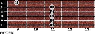 F#6/9/Eb for guitar on frets 11, 11, 11, 11, 11, 9