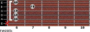 F#6/9/Eb for guitar on frets x, 6, 6, 6, 7, 6