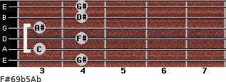 F#6/9b5/Ab for guitar on frets 4, 3, 4, 3, 4, 4