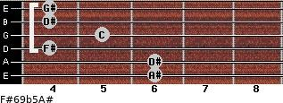 F#6/9b5/A# for guitar on frets 6, 6, 4, 5, 4, 4