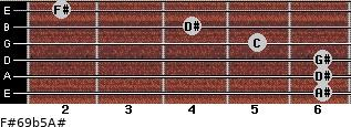 F#6/9b5/A# for guitar on frets 6, 6, 6, 5, 4, 2