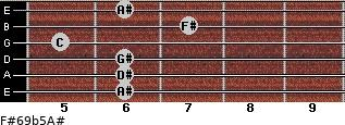 F#6/9b5/A# for guitar on frets 6, 6, 6, 5, 7, 6