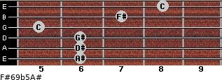 F#6/9b5/A# for guitar on frets 6, 6, 6, 5, 7, 8
