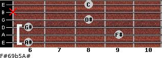 F#6/9b5/A# for guitar on frets 6, 9, 6, 8, x, 8