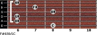 F#6/9b5/C for guitar on frets 8, 6, 6, 8, 7, 6