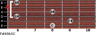 F#6/9b5/C for guitar on frets 8, 9, 6, 8, x, 6