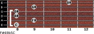F#6/9b5/C for guitar on frets 8, 9, 8, 8, 9, 11