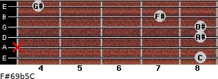 F#6/9b5/C for guitar on frets 8, x, 8, 8, 7, 4