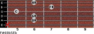 F#6/9b5/Eb for guitar on frets x, 6, 6, 5, 7, 6