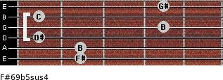 F#6/9b5sus4 for guitar on frets 2, 2, 1, 4, 1, 4