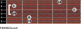 F#6/9b5sus4 for guitar on frets 2, 2, 1, 5, 1, 4