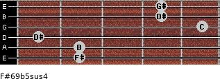 F#6/9b5sus4 for guitar on frets 2, 2, 1, 5, 4, 4