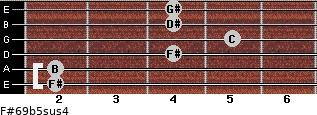 F#6/9b5sus4 for guitar on frets 2, 2, 4, 5, 4, 4