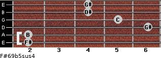F#6/9b5sus4 for guitar on frets 2, 2, 6, 5, 4, 4