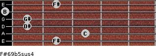 F#6/9b5sus4 for guitar on frets 2, 3, 1, 1, 0, 2