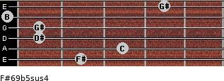 F#6/9b5sus4 for guitar on frets 2, 3, 1, 1, 0, 4