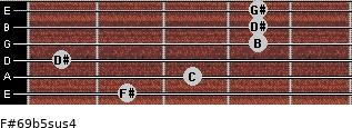 F#6/9b5sus4 for guitar on frets 2, 3, 1, 4, 4, 4