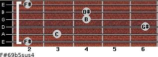 F#6/9b5sus4 for guitar on frets 2, 3, 6, 4, 4, 2