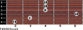 F#6/9b5sus4 for guitar on frets 2, 3, 6, 4, 4, 4