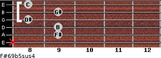 F#6/9b5sus4 for guitar on frets x, 9, 9, 8, 9, 8