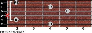 F#6/9b5sus4/Ab for guitar on frets 4, 2, x, 5, 4, 2