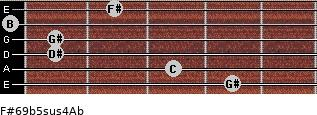 F#6/9b5sus4/Ab for guitar on frets 4, 3, 1, 1, 0, 2