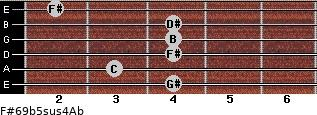 F#6/9b5sus4/Ab for guitar on frets 4, 3, 4, 4, 4, 2