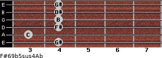 F#6/9b5sus4/Ab for guitar on frets 4, 3, 4, 4, 4, 4