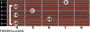 F#6/9b5sus4/Ab for guitar on frets 4, 6, 4, 5, 4, 7