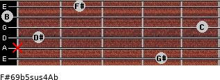 F#6/9b5sus4/Ab for guitar on frets 4, x, 1, 5, 0, 2