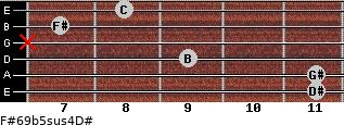 F#6/9b5sus4/D# for guitar on frets 11, 11, 9, x, 7, 8
