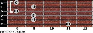 F#6/9b5sus4/D# for guitar on frets 11, 9, 9, 8, 9, 8