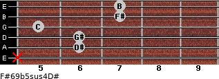 F#6/9b5sus4/D# for guitar on frets x, 6, 6, 5, 7, 7