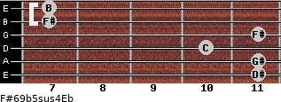 F#6/9b5sus4/Eb for guitar on frets 11, 11, 10, 11, 7, 7