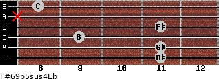 F#6/9b5sus4/Eb for guitar on frets 11, 11, 9, 11, x, 8