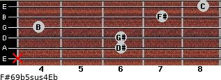 F#6/9b5sus4/Eb for guitar on frets x, 6, 6, 4, 7, 8