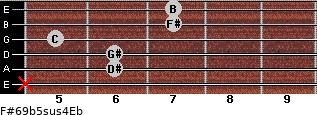 F#6/9b5sus4/Eb for guitar on frets x, 6, 6, 5, 7, 7
