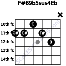F#6/9b5sus4/Eb for guitar on frets 11, 11, 10, 11, 12, x
