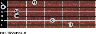 F#6/9b5sus4/G# for guitar on frets 4, 3, 1, 1, 0, 2