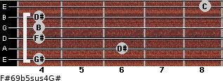 F#6/9b5sus4/G# for guitar on frets 4, 6, 4, 4, 4, 8