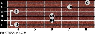 F#6/9b5sus4/G# for guitar on frets 4, 6, 6, 4, 7, 8