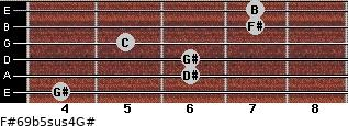 F#6/9b5sus4/G# for guitar on frets 4, 6, 6, 5, 7, 7